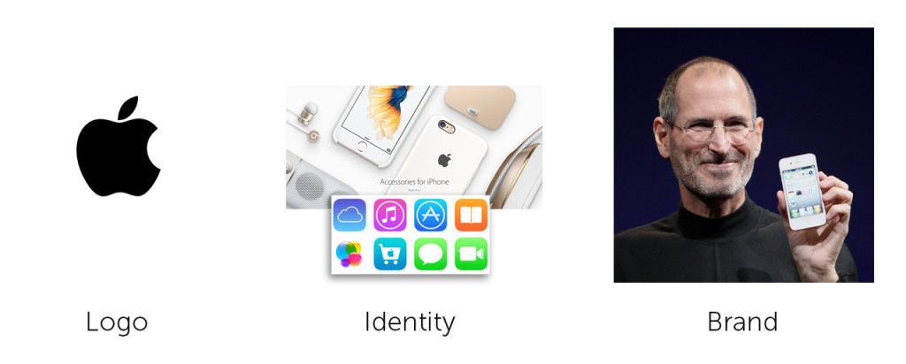 logo-identity-brand
