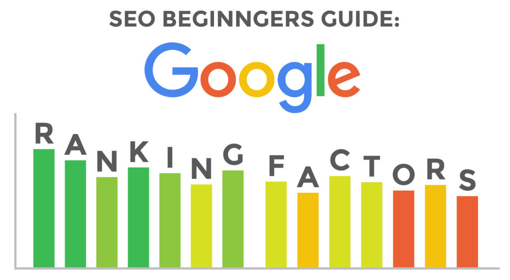 SEO Beginners Guide: Google Ranking Factors