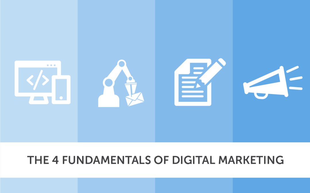 Four Fundamentals of Digital Marketing Success13 min read